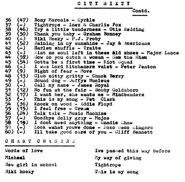 City Sixty - 29th January 1967