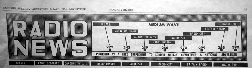 Radio News cutting